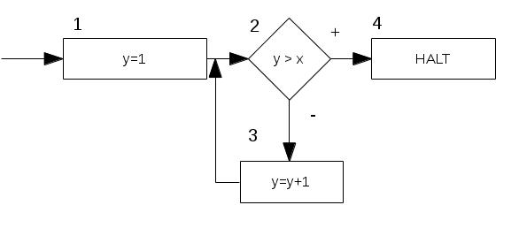 flussdiagramm_KE1
